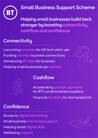 BT - Infographic